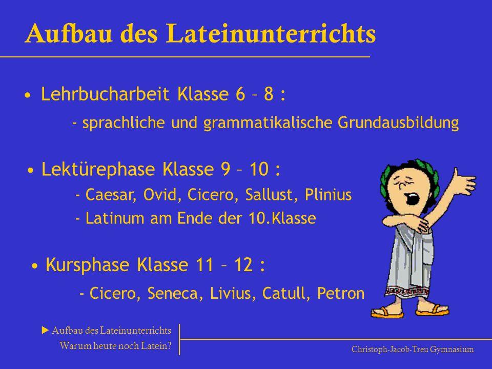 Aufbau des Lateinunterrichts
