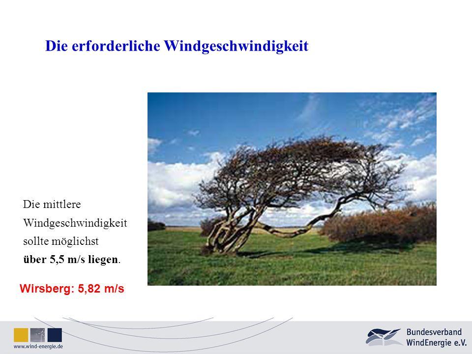 Die erforderliche Windgeschwindigkeit