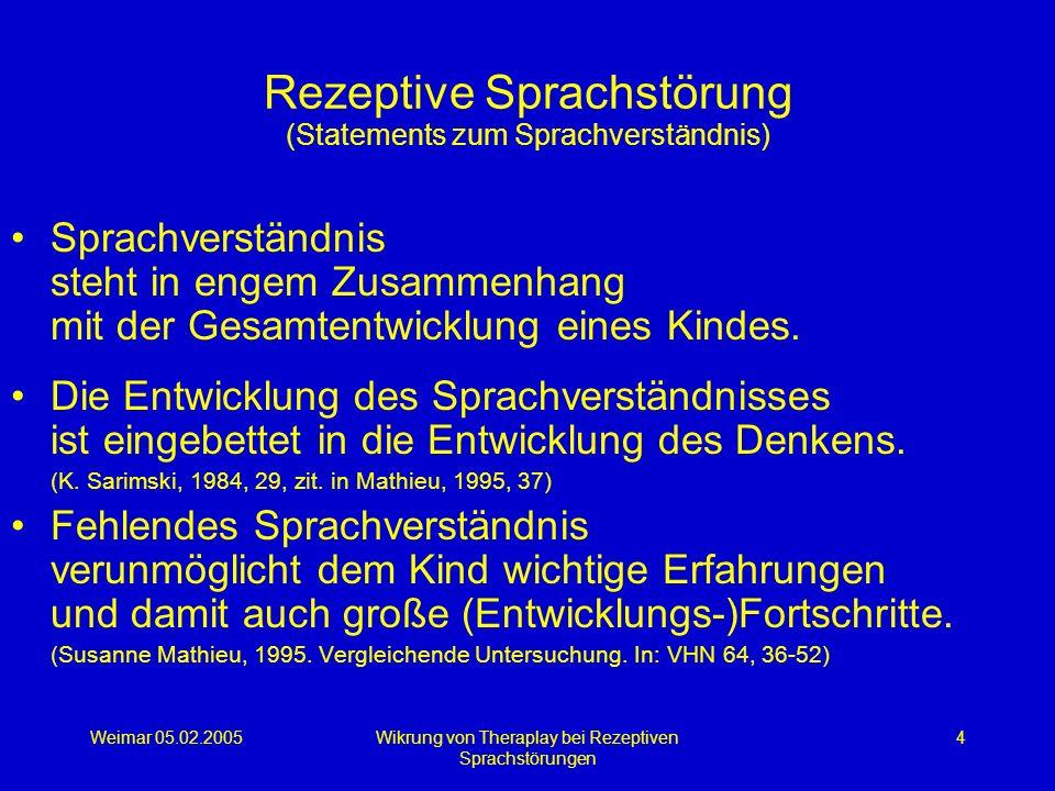 Rezeptive Sprachstörung (Statements zum Sprachverständnis)