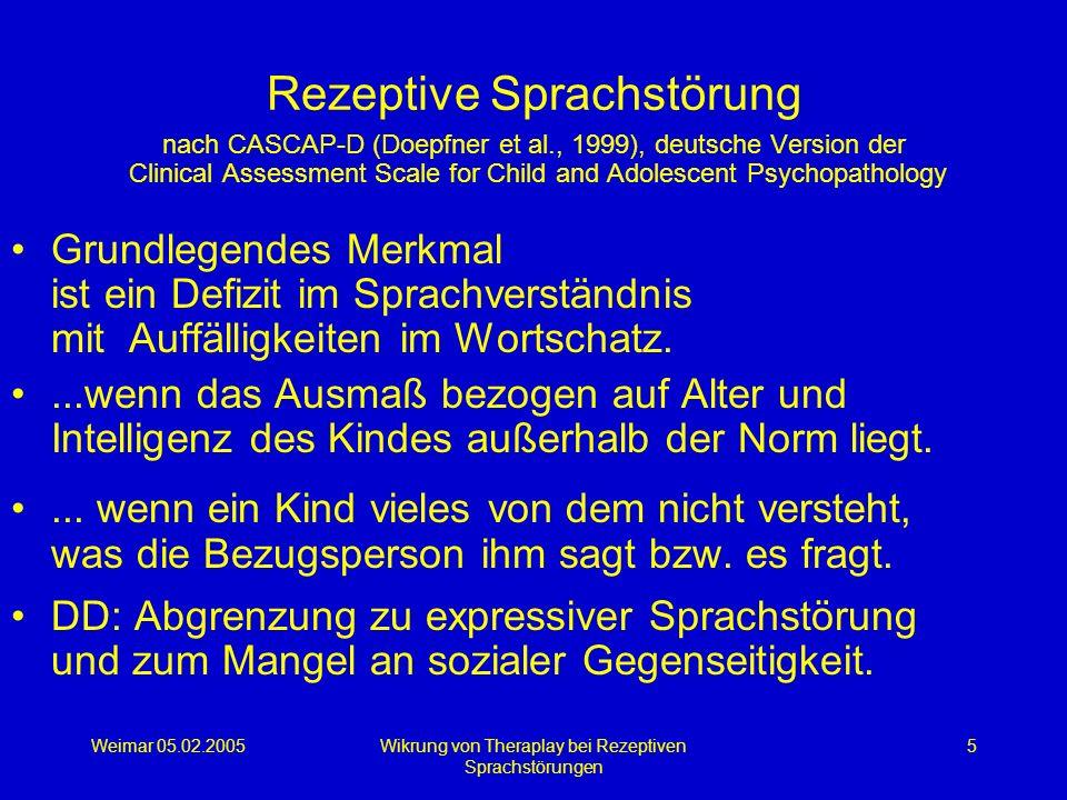 Wikrung von Theraplay bei Rezeptiven Sprachstörungen