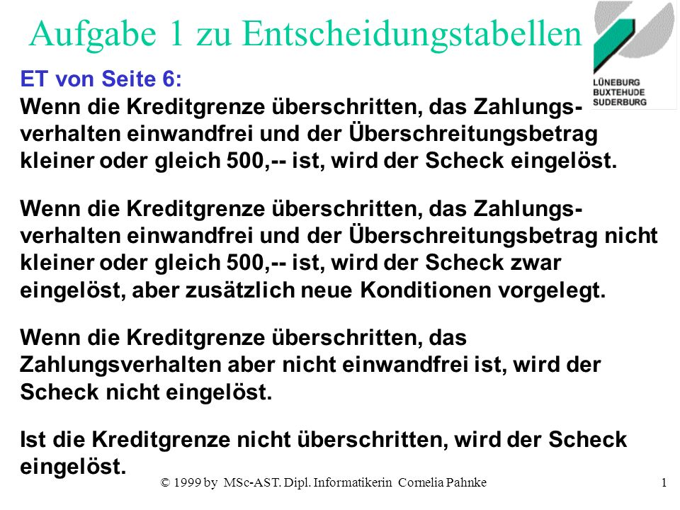 © 1999 by MSc-AST. Dipl. Informatikerin Cornelia Pahnke