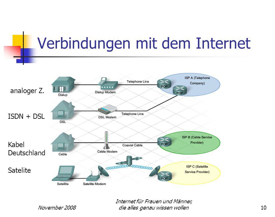 Verbindungen mit dem Internet
