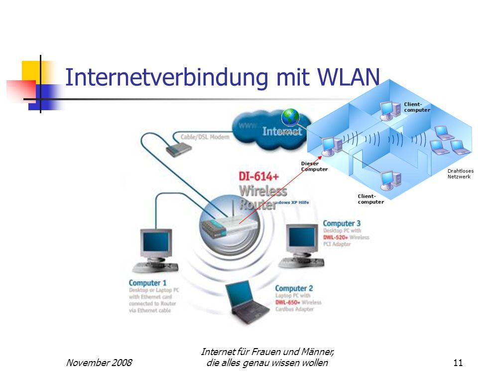 Internetverbindung mit WLAN