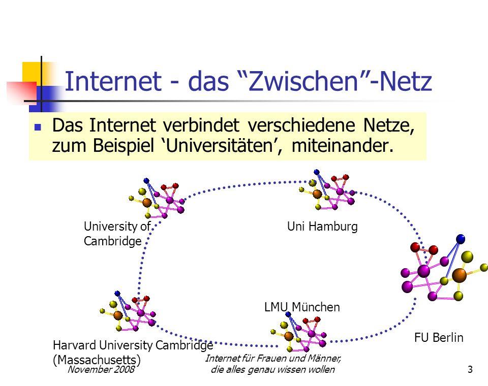 Internet - das Zwischen -Netz
