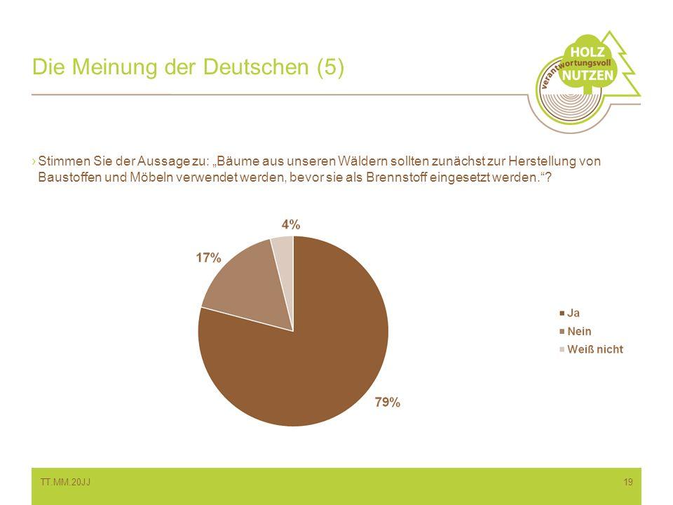 Die Meinung der Deutschen (5)