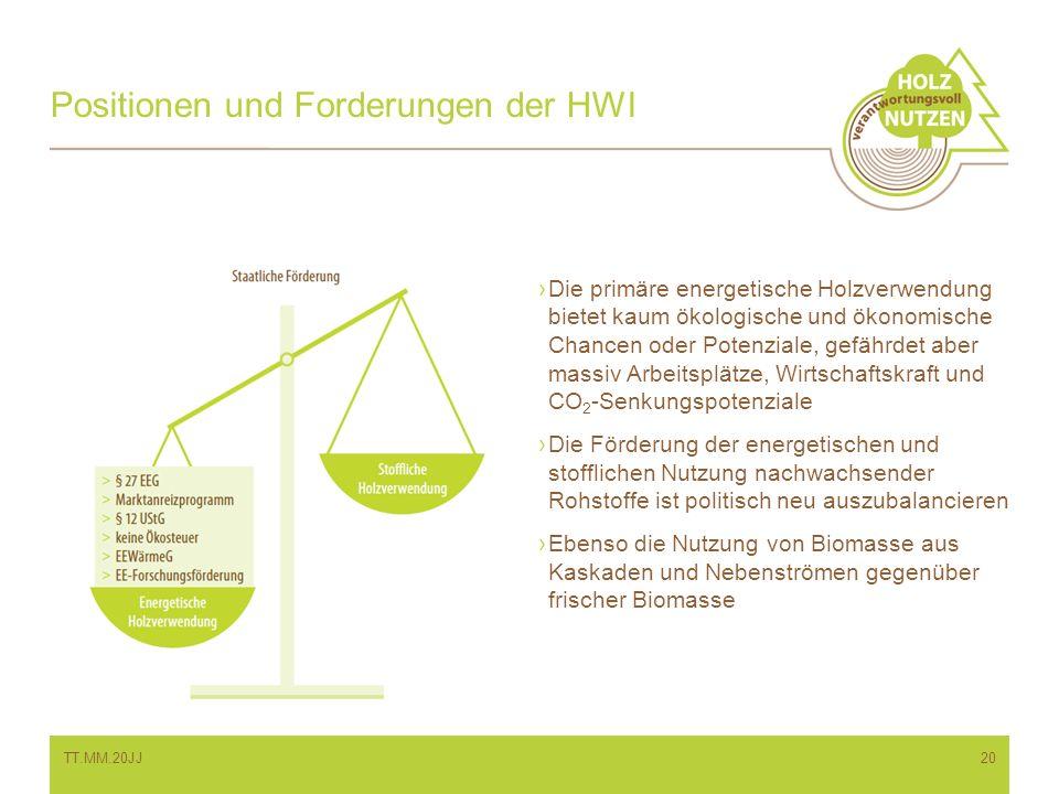 Positionen und Forderungen der HWI