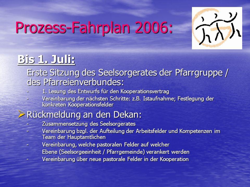 Prozess-Fahrplan 2006: Bis 1. Juli: