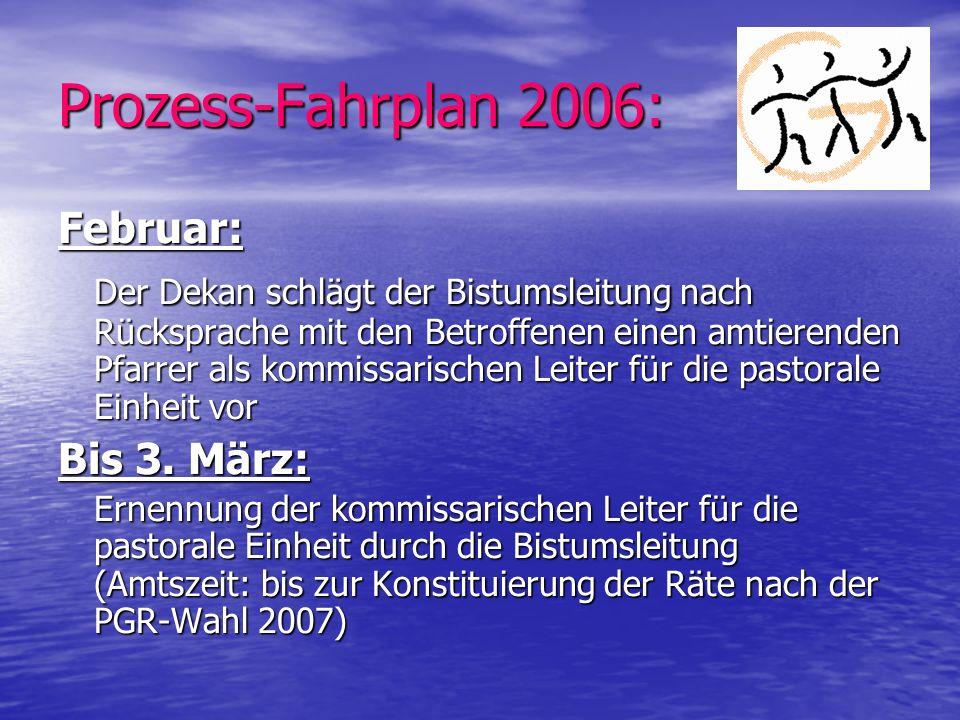 Prozess-Fahrplan 2006: Februar:
