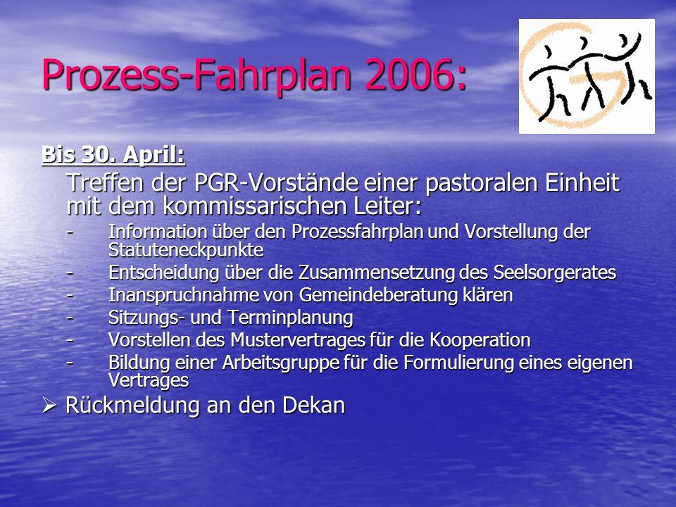 Prozess-Fahrplan 2006: Bis 30. April: Treffen der PGR-Vorstände einer pastoralen Einheit mit dem kommissarischen Leiter: