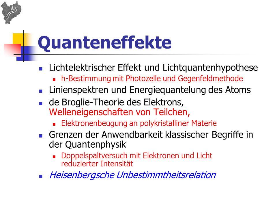 Quanteneffekte Lichtelektrischer Effekt und Lichtquantenhypothese