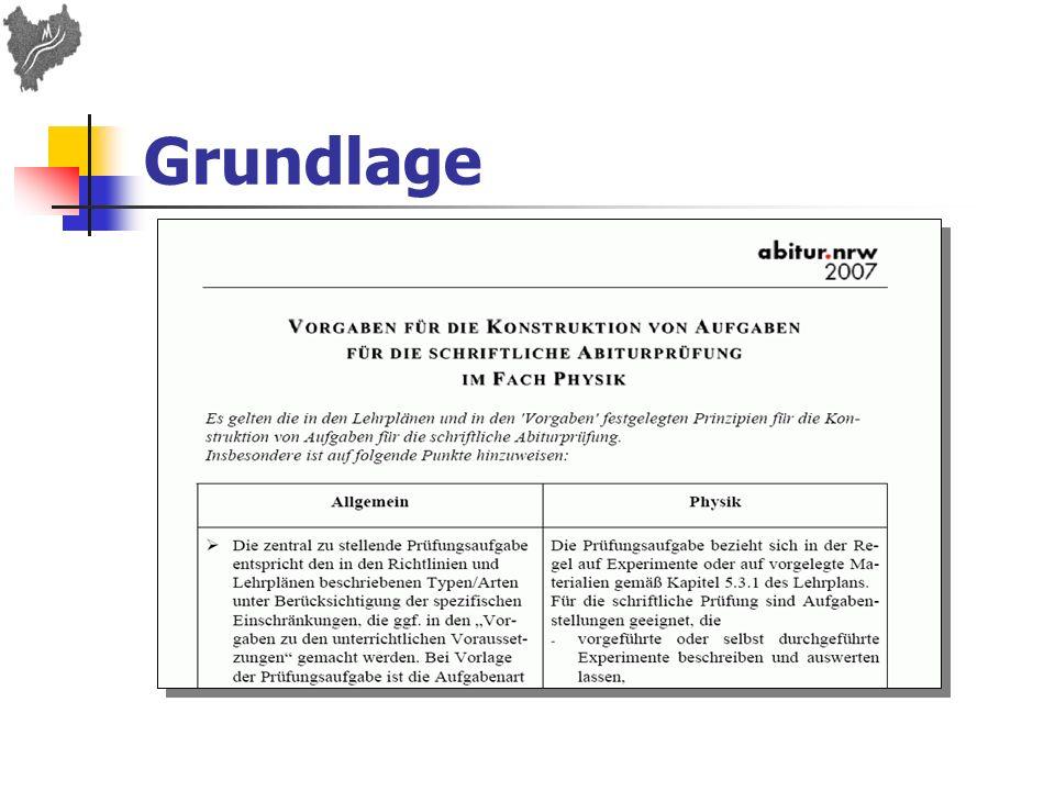 Grundlage Konstruktionspapier Links: Allgemeine Prinzipien