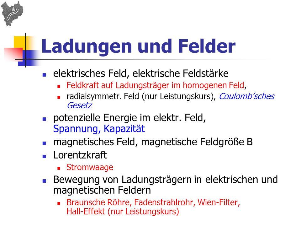 Ladungen und Felder elektrisches Feld, elektrische Feldstärke