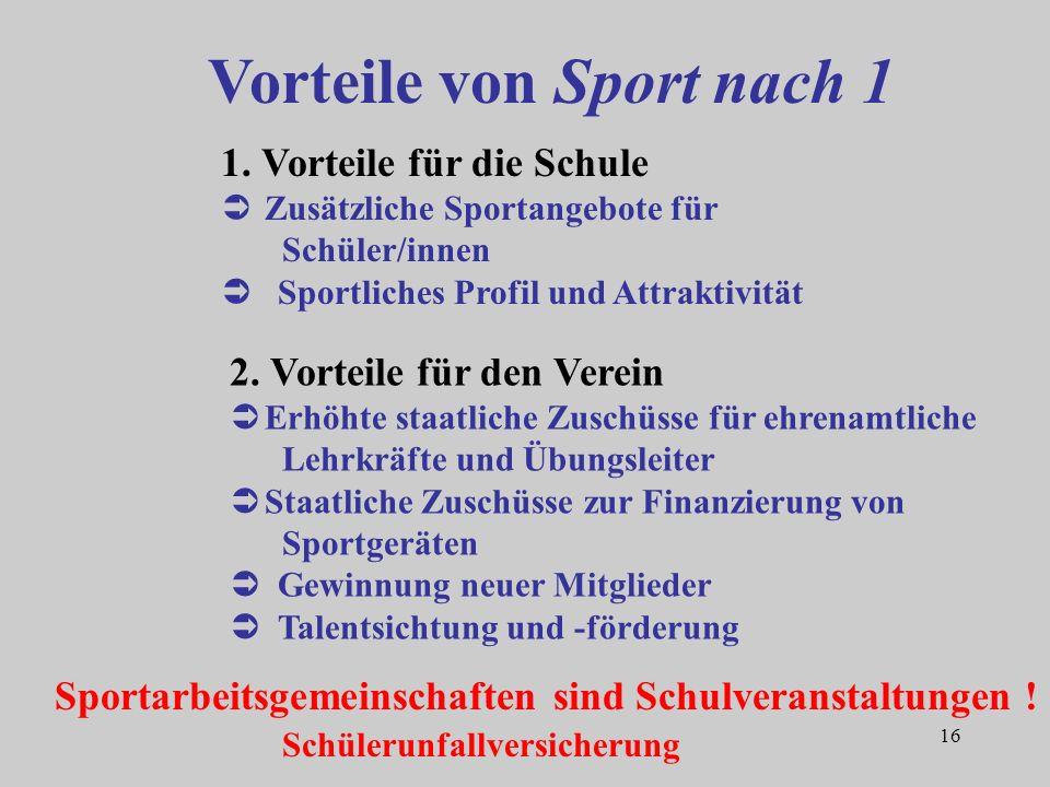 Vorteile von Sport nach 1