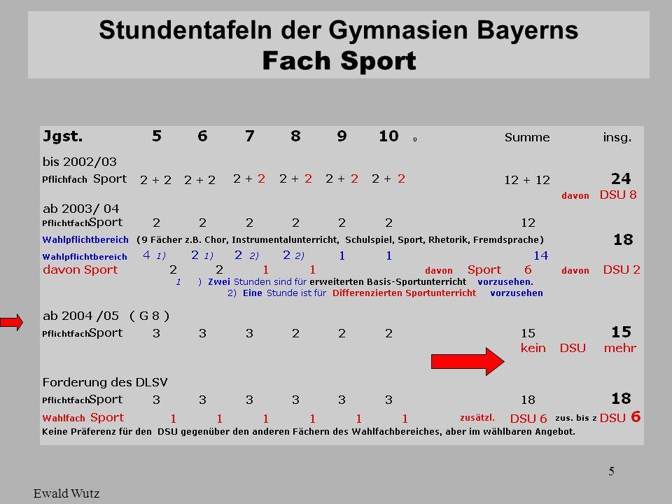 Stundentafeln der Gymnasien Bayerns Fach Sport