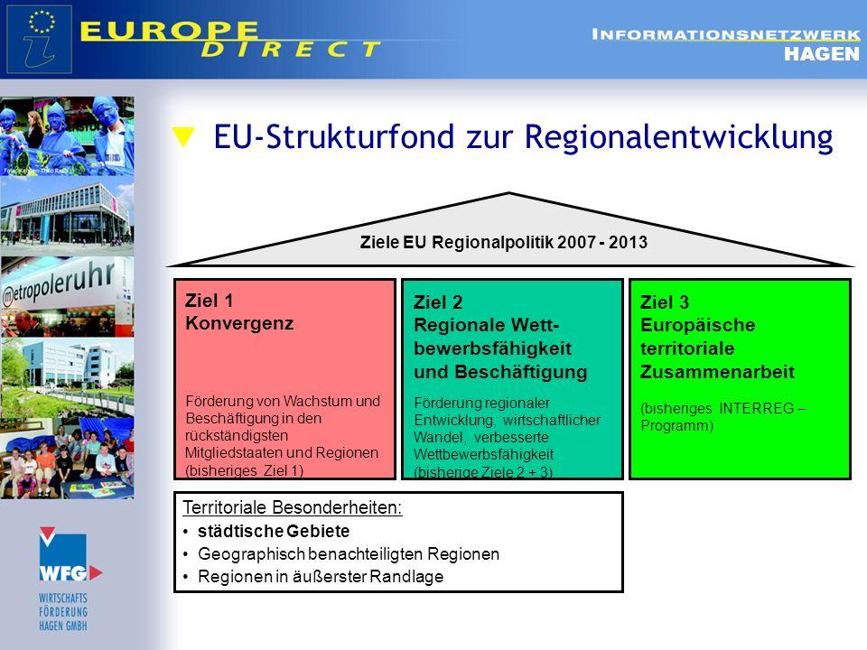 Ziele EU Regionalpolitik 2007 - 2013