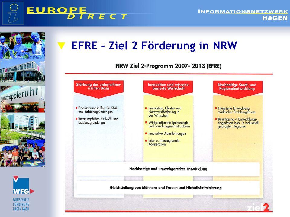 EFRE - Ziel 2 Förderung in NRW