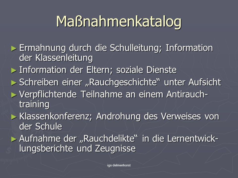 Maßnahmenkatalog Ermahnung durch die Schulleitung; Information der Klassenleitung. Information der Eltern; soziale Dienste.