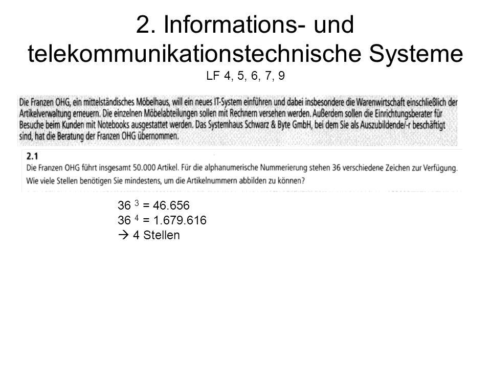 2. Informations- und telekommunikationstechnische Systeme LF 4, 5, 6, 7, 9