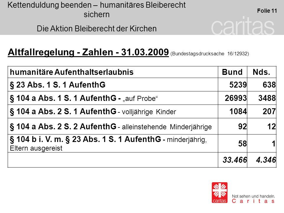 Altfallregelung - Zahlen - 31.03.2009 (Bundestagsdrucksache 16/12932)