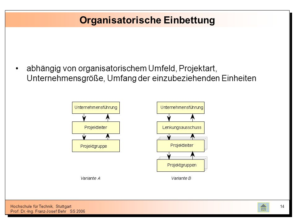 Organisatorische Einbettung