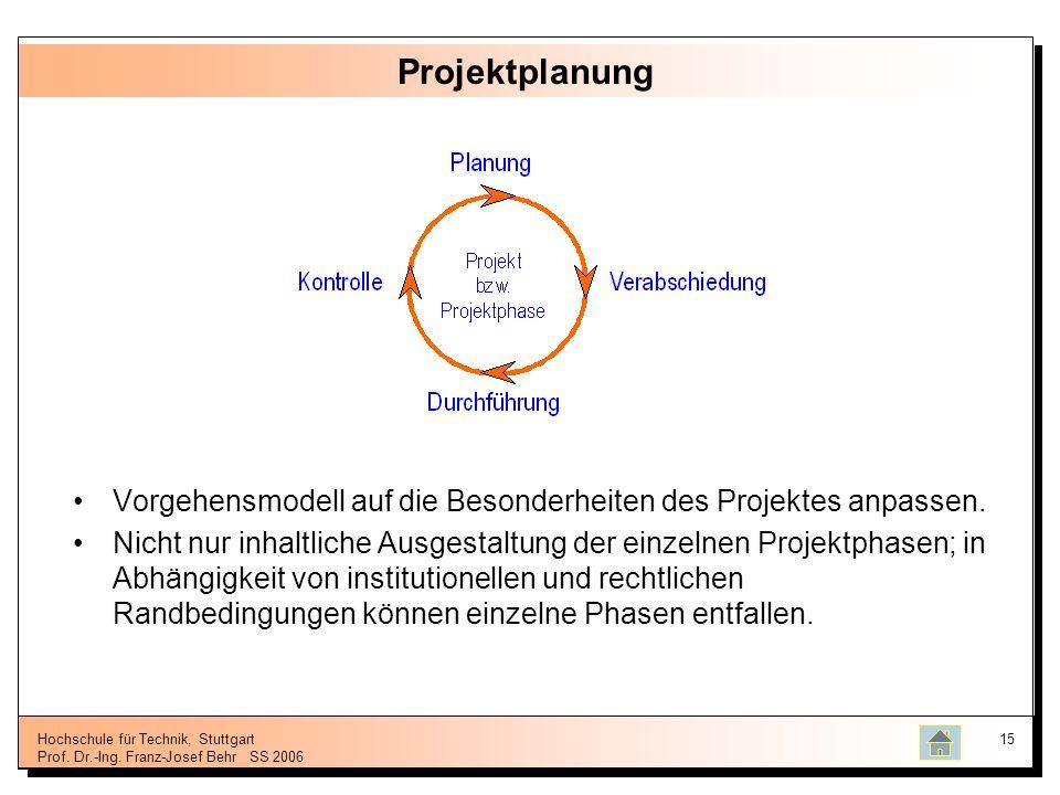 Projektplanung Vorgehensmodell auf die Besonderheiten des Projektes anpassen.