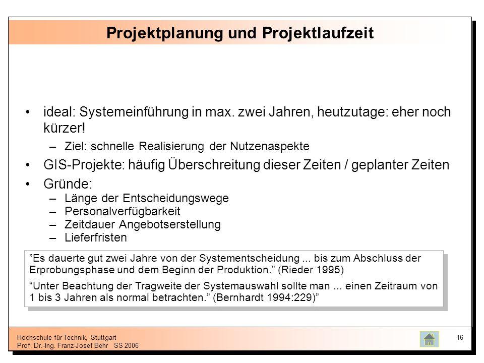 Projektplanung und Projektlaufzeit