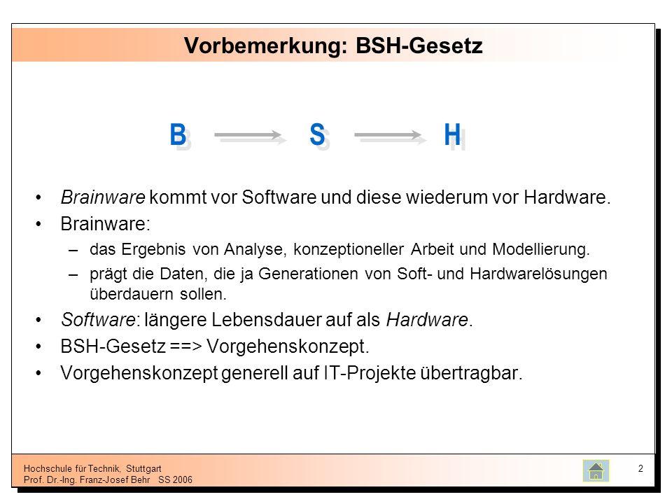 Vorbemerkung: BSH-Gesetz