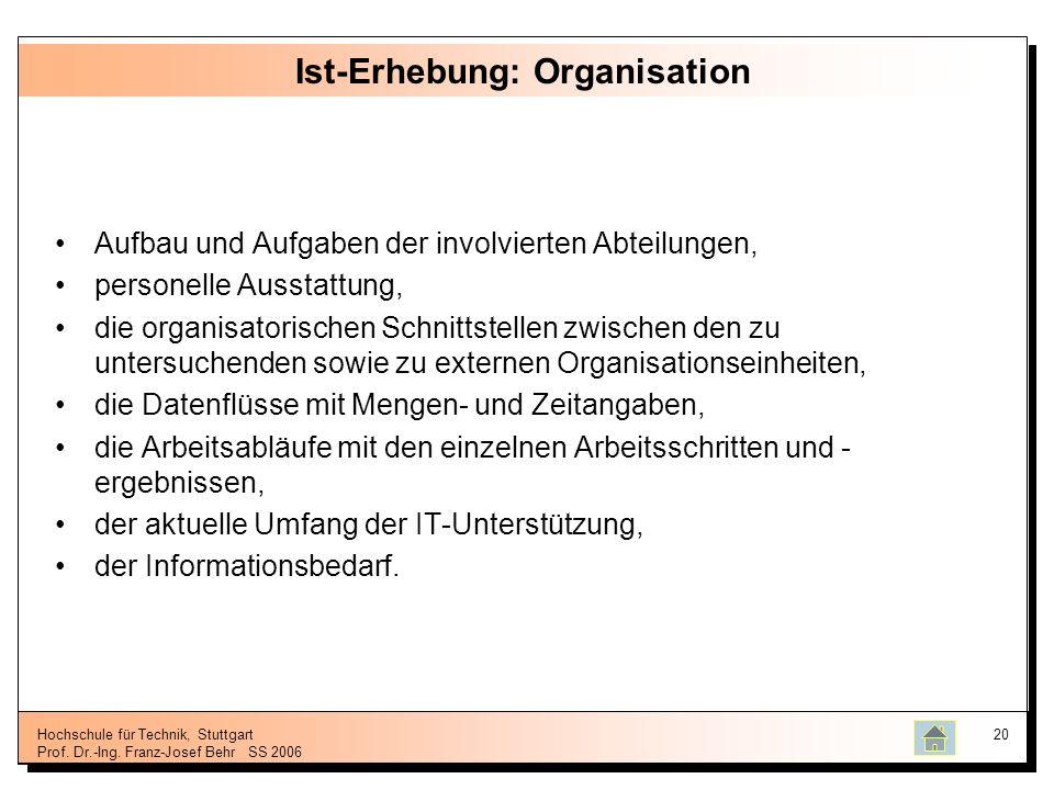 Ist-Erhebung: Organisation