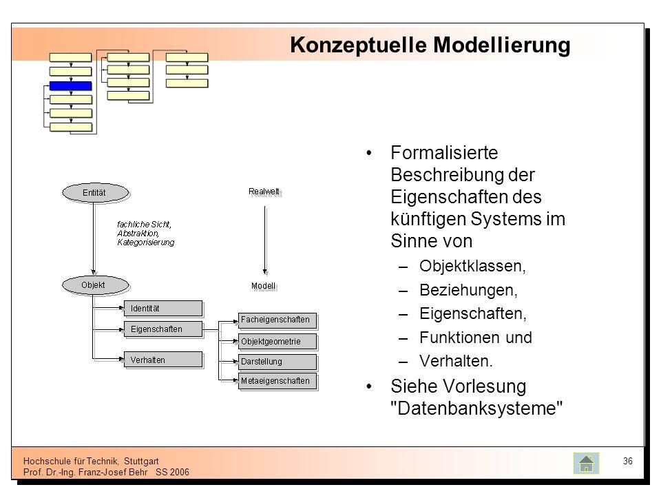 Konzeptuelle Modellierung