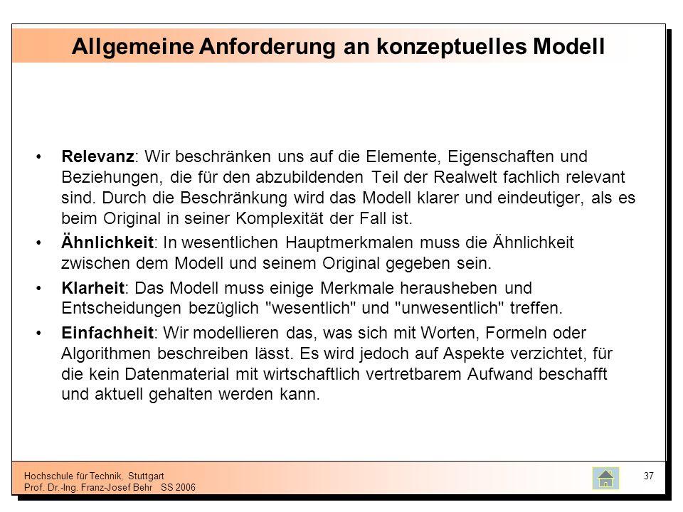 Allgemeine Anforderung an konzeptuelles Modell