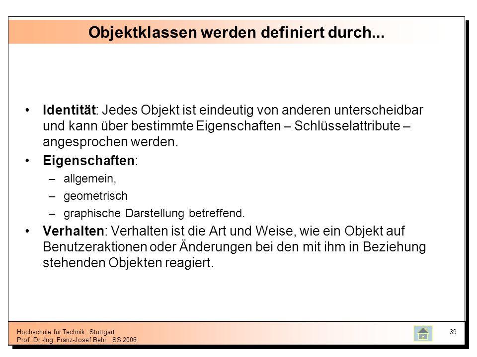 Objektklassen werden definiert durch...