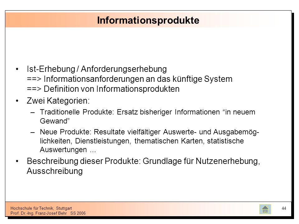 Informationsprodukte