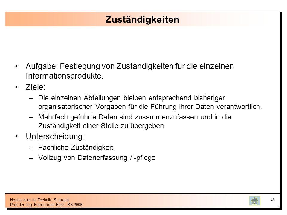 Zuständigkeiten Aufgabe: Festlegung von Zuständigkeiten für die einzelnen Informationsprodukte. Ziele: