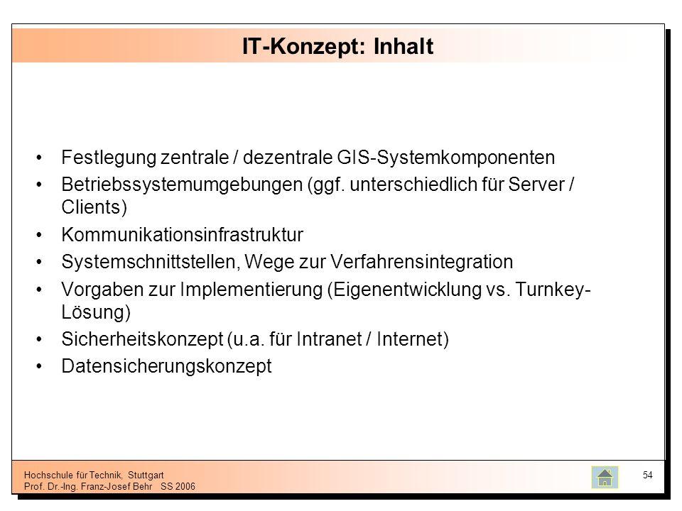 IT-Konzept: Inhalt Festlegung zentrale / dezentrale GIS-Systemkomponenten. Betriebssystemumgebungen (ggf. unterschiedlich für Server / Clients)
