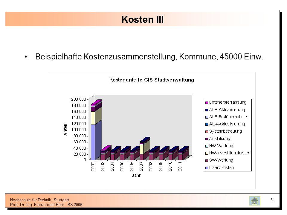 Kosten III Beispielhafte Kostenzusammenstellung, Kommune, 45000 Einw.