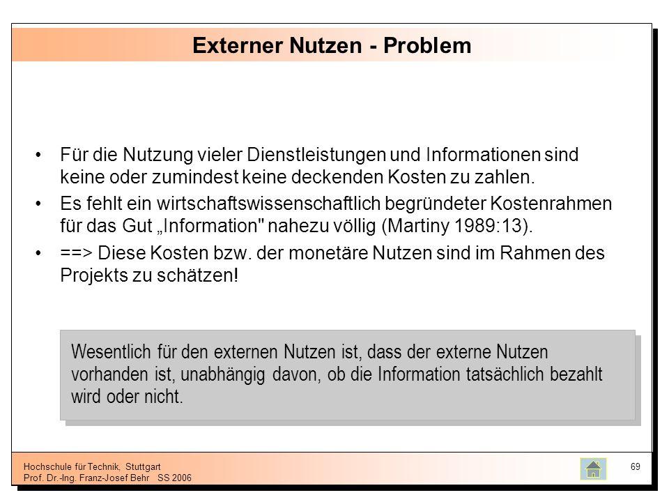 Externer Nutzen - Problem