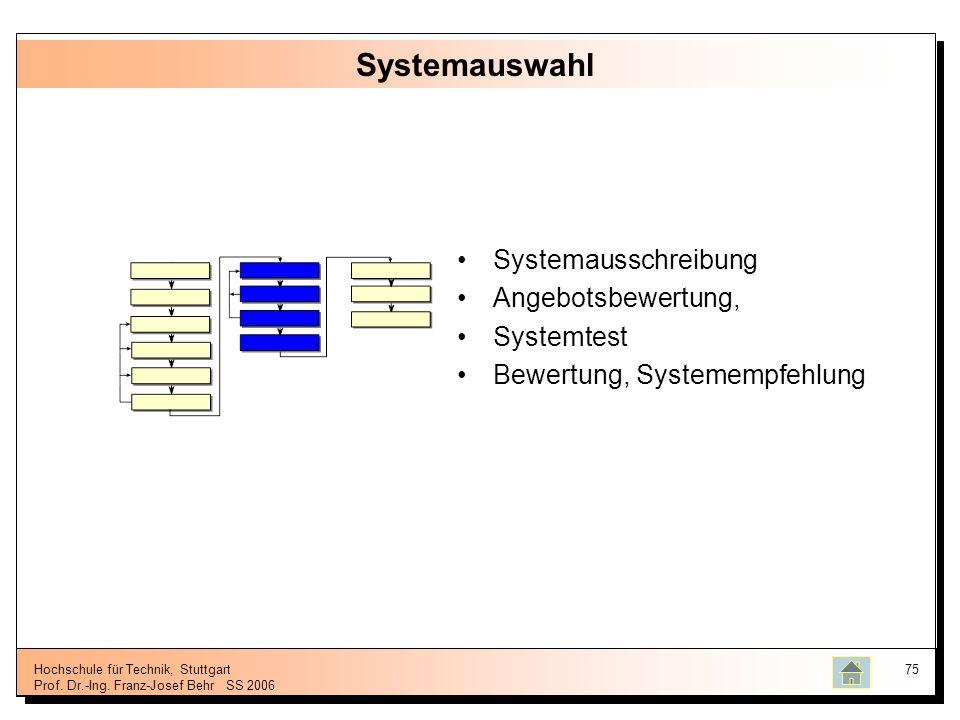Systemauswahl Systemausschreibung Angebotsbewertung, Systemtest