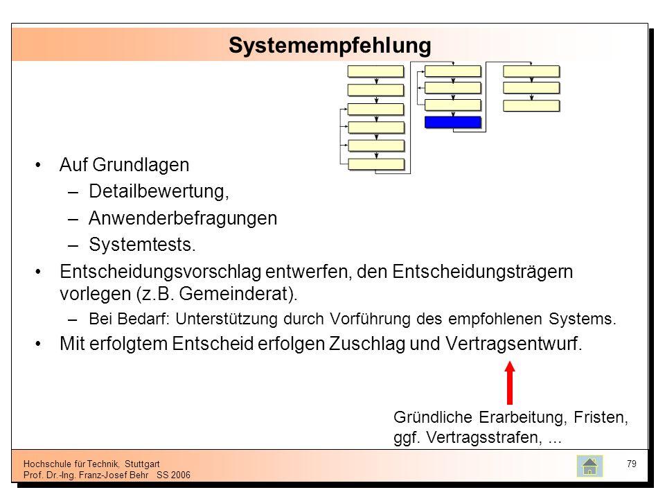 Systemempfehlung Auf Grundlagen Detailbewertung, Anwenderbefragungen