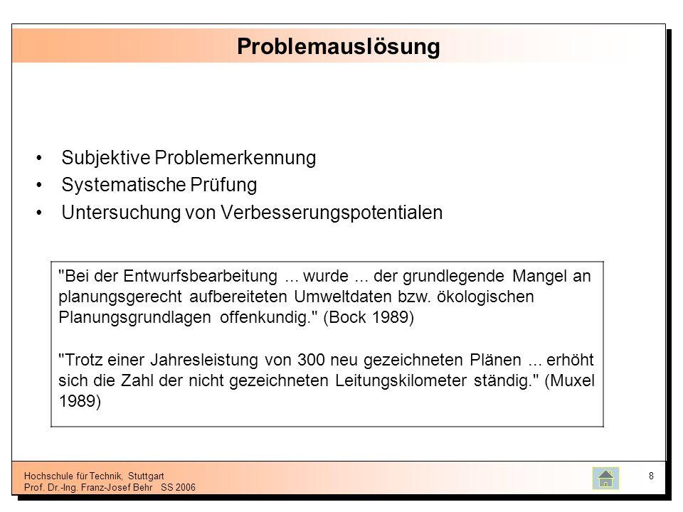Problemauslösung Subjektive Problemerkennung Systematische Prüfung