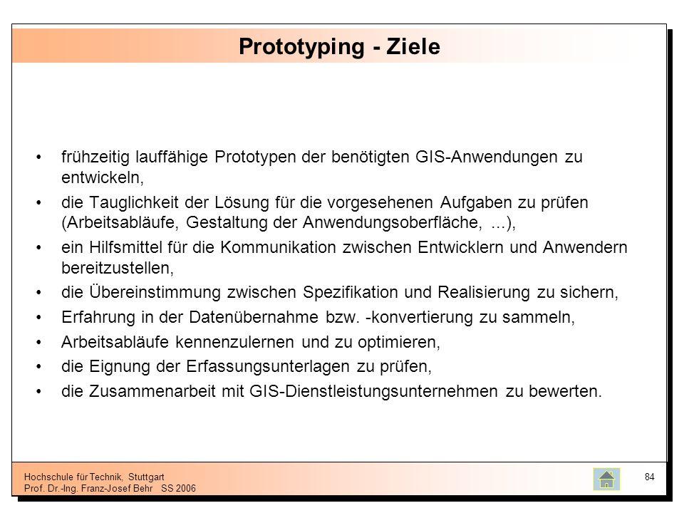 Prototyping - Ziele frühzeitig lauffähige Prototypen der benötigten GIS-Anwendungen zu entwickeln,