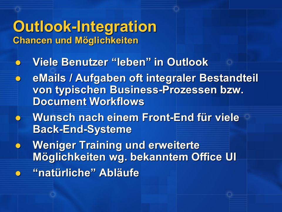 Outlook-Integration Chancen und Möglichkeiten
