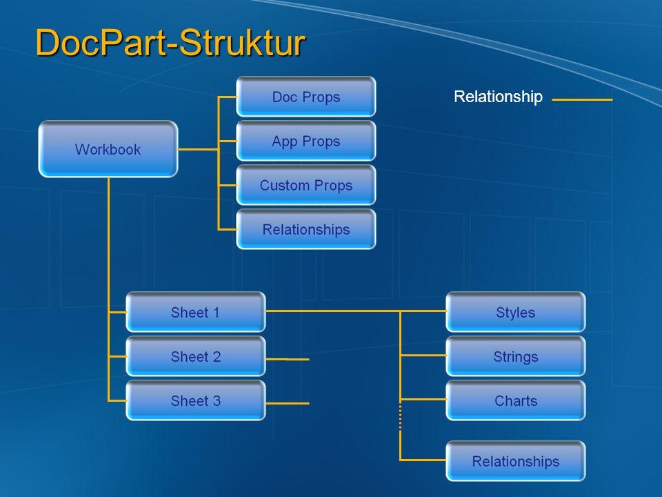 DocPart-Struktur Relationship