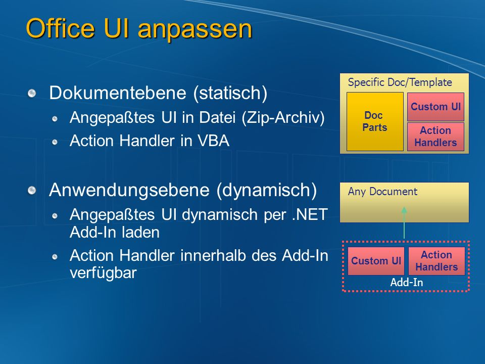 Office UI anpassen Dokumentebene (statisch)