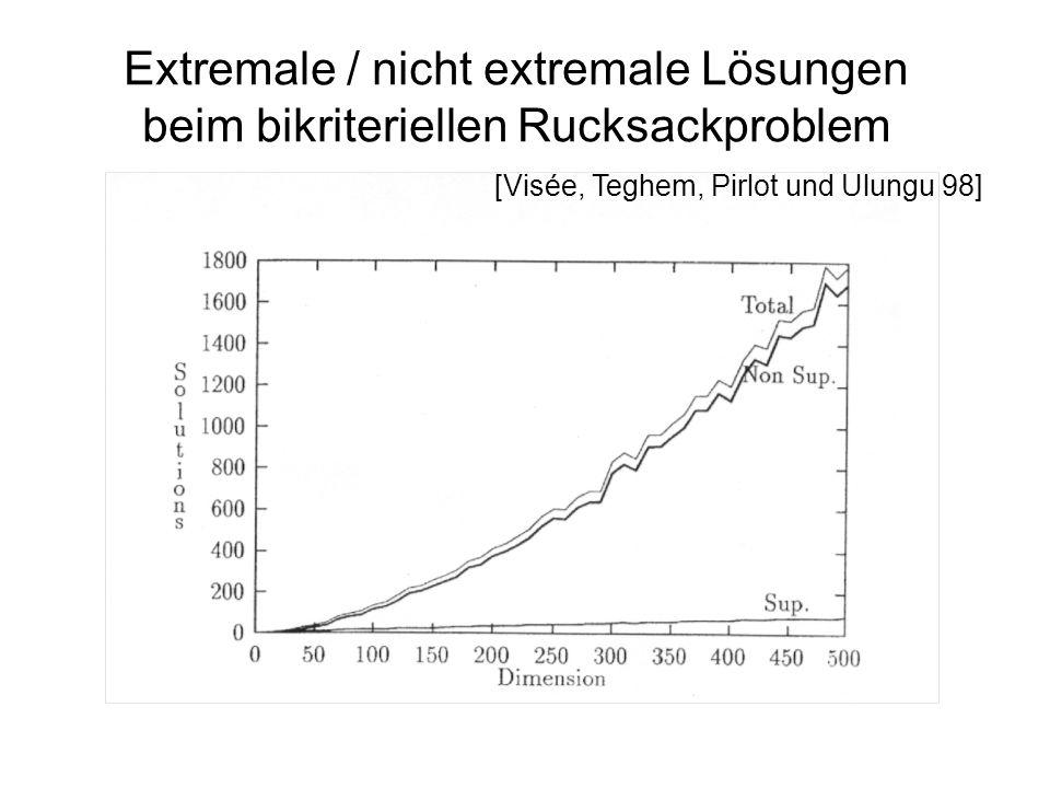 Extremale / nicht extremale Lösungen beim bikriteriellen Rucksackproblem
