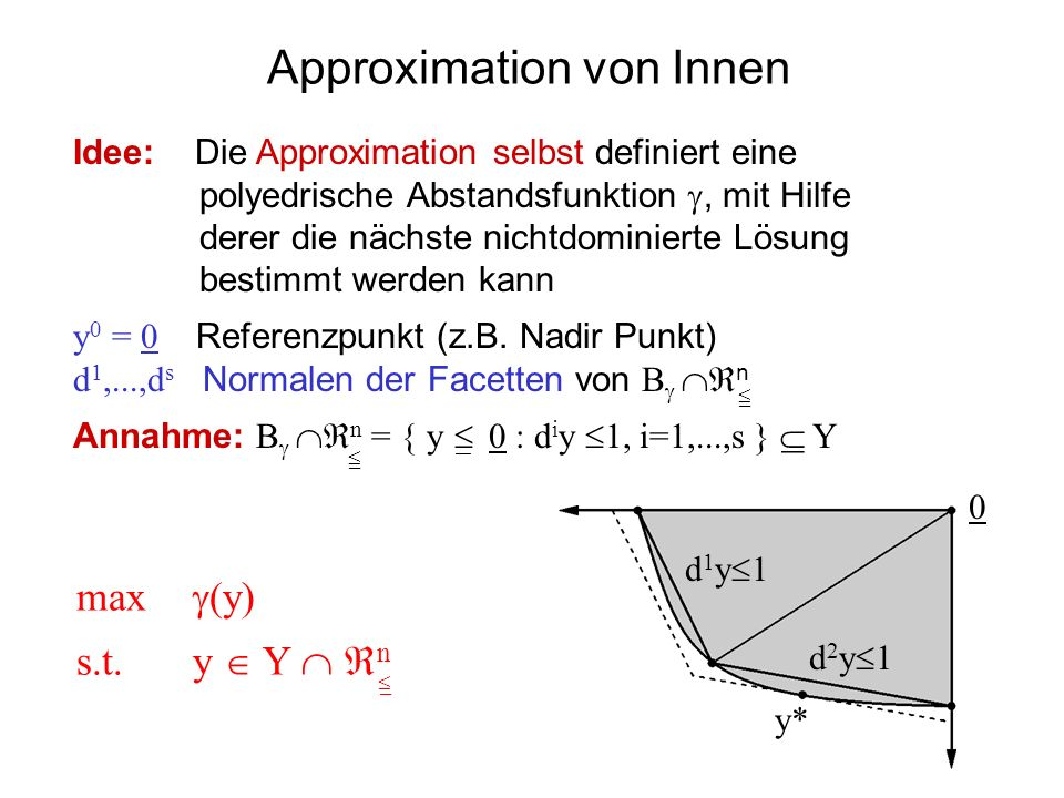 Approximation von Innen