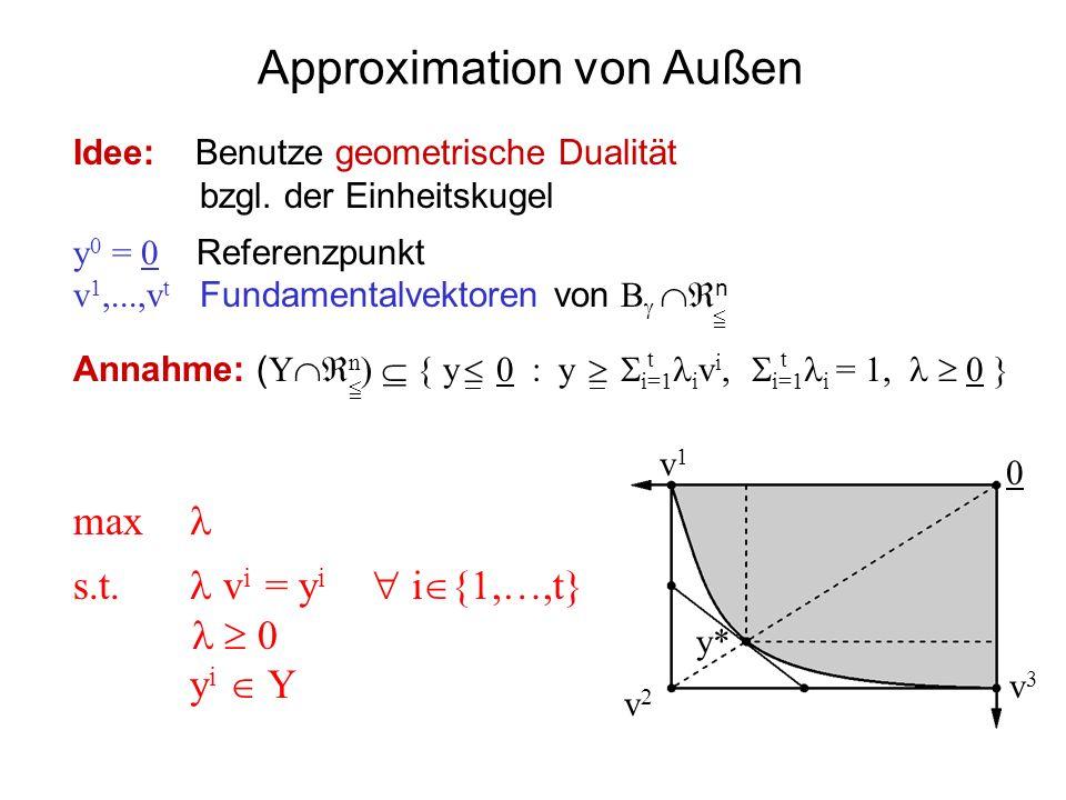 Approximation von Außen