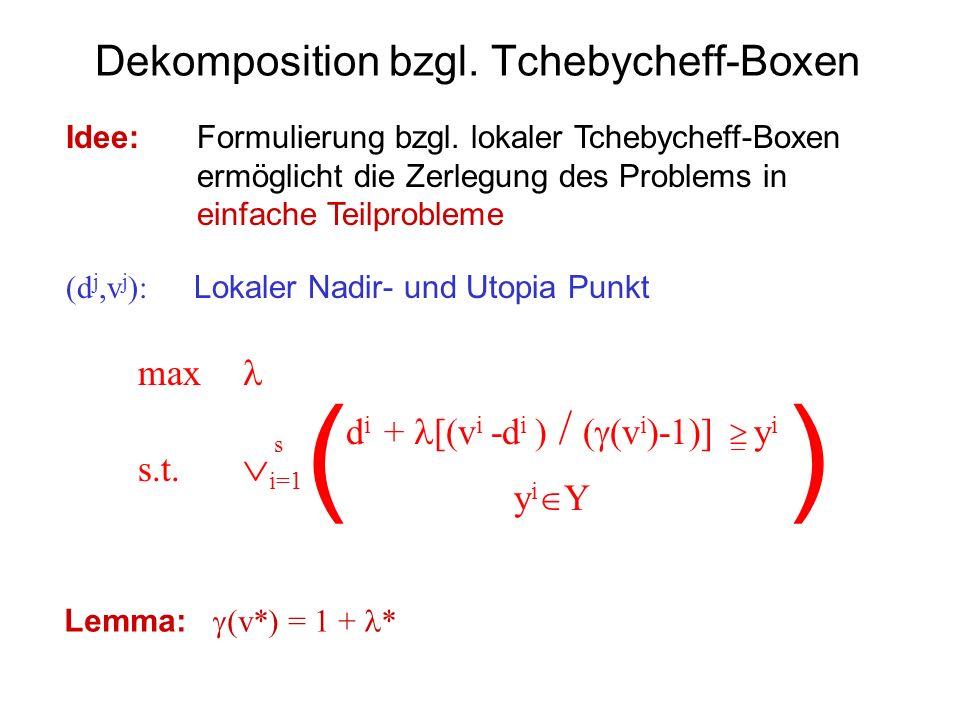 Dekomposition bzgl. Tchebycheff-Boxen