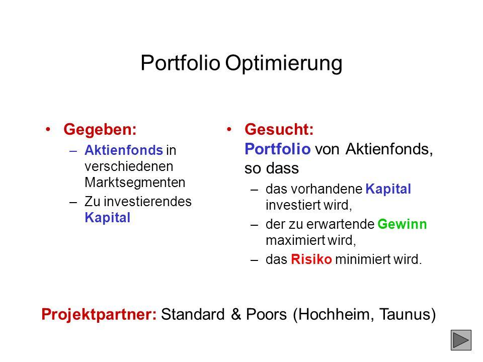 Portfolio Optimierung