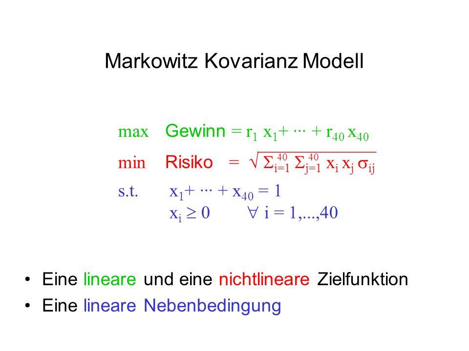 Markowitz Kovarianz Modell