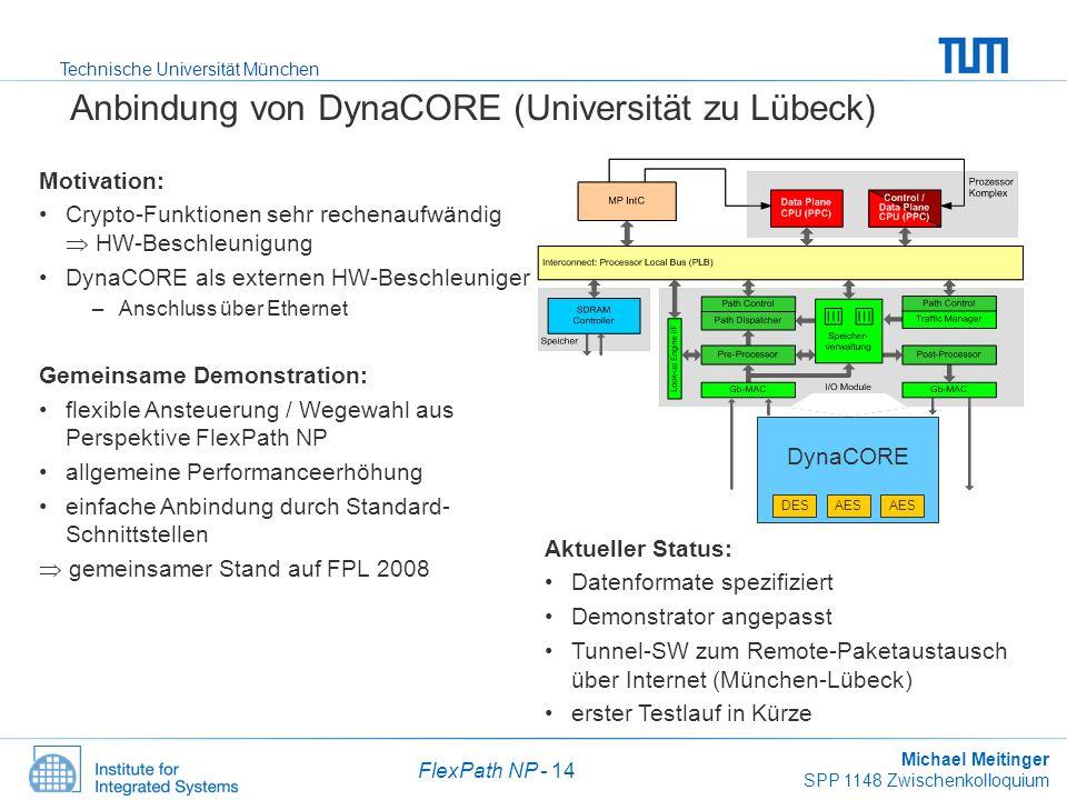 Anbindung von DynaCORE (Universität zu Lübeck)